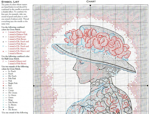 Вышивка схемы дама в шляпе